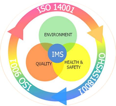 QUALITY MANAGEMENT SYSTEM FOR BUILDING MAINTENANCE Ayman